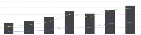 solar-leads-graph