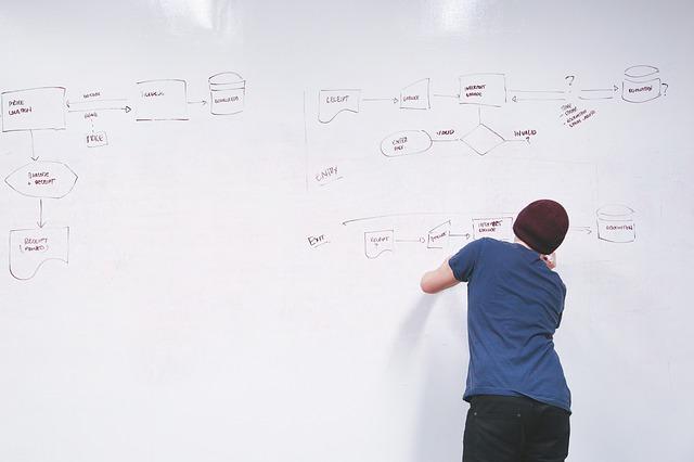 CRO - Working on Whiteboard
